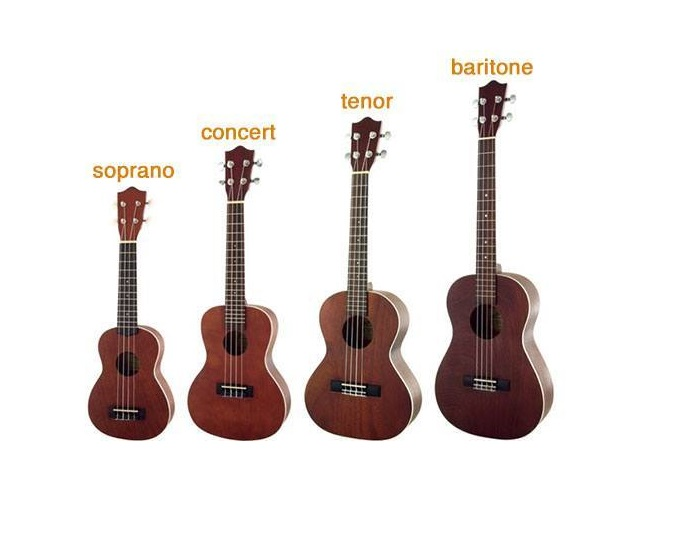ukutabs-ukulele-sizes